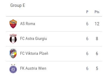 grupa-e-europa-league