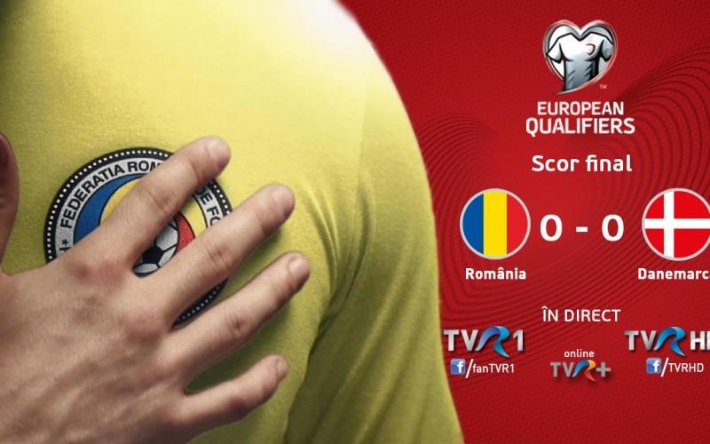 TVR 1, lider de audiență cu partida România – Danemarca. Peste 2,6 milioane de români au văzut meciul