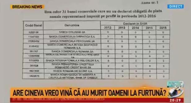 lista banci romania lipsa profit 1