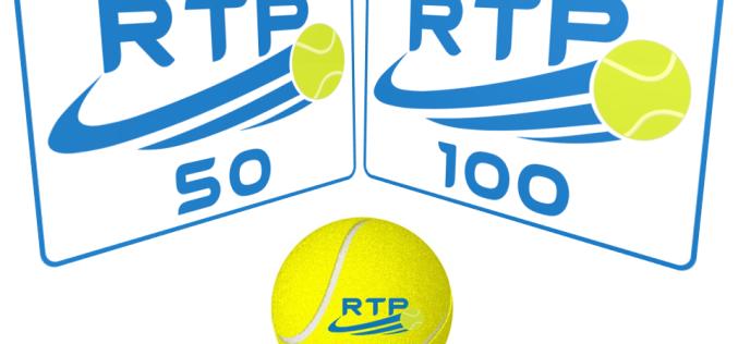 Iată ce cadou le-a pregătit RTP, jucătorilor de tenis din România în luna decembrie!