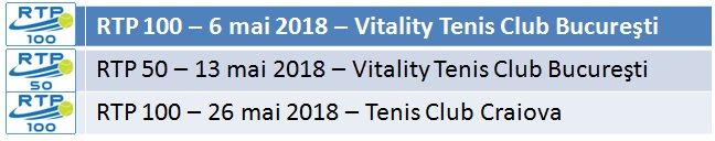 turnee tenis rtp luna mai 2018