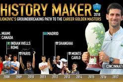 Novak Djokovic, performanţă istorică. E primul jucător din istorie care câştigă toate cele 9 turnee ATP Masters