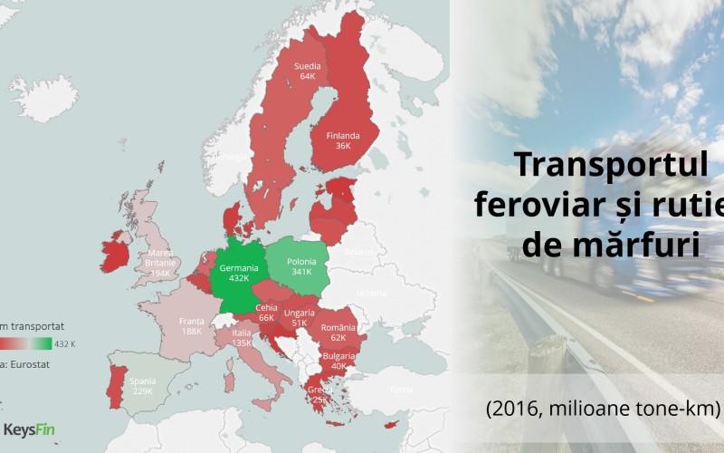 Infrastructura deficitară din România, limitează afacerile din transporturile de marfă