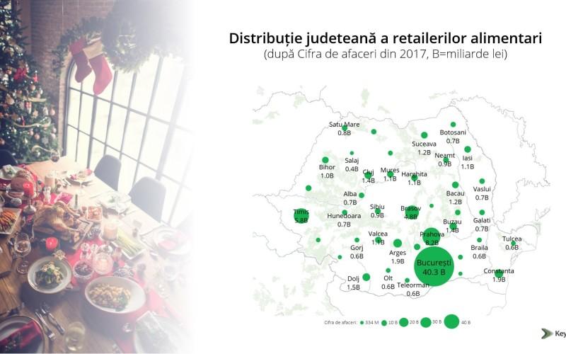 Românii, în febra cumpărăturilor. Vânzări record în retailul românesc