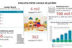 Piața jucăriilor se extinde spectaculos, pe fondul apetitului în creștere al românilor