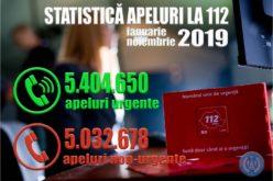 Peste 5.4 milioane de apeluri înregistrate la 112 în anul 2019